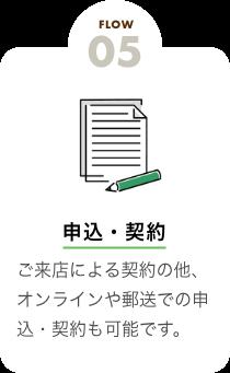 申込・契約